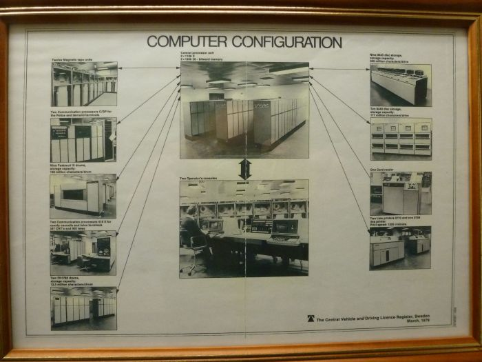Systemet översikt från 1975 full