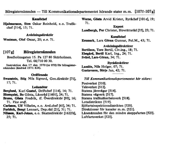Bilregisternämnden 1972